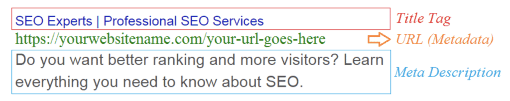 how to write an SEO title for a web page