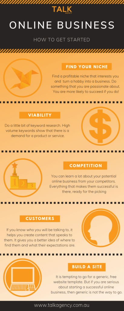 infographic online business