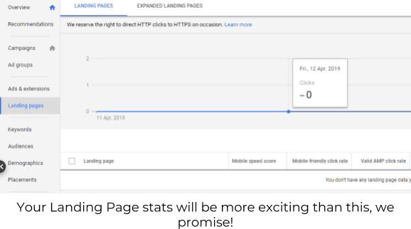 landing pages stats
