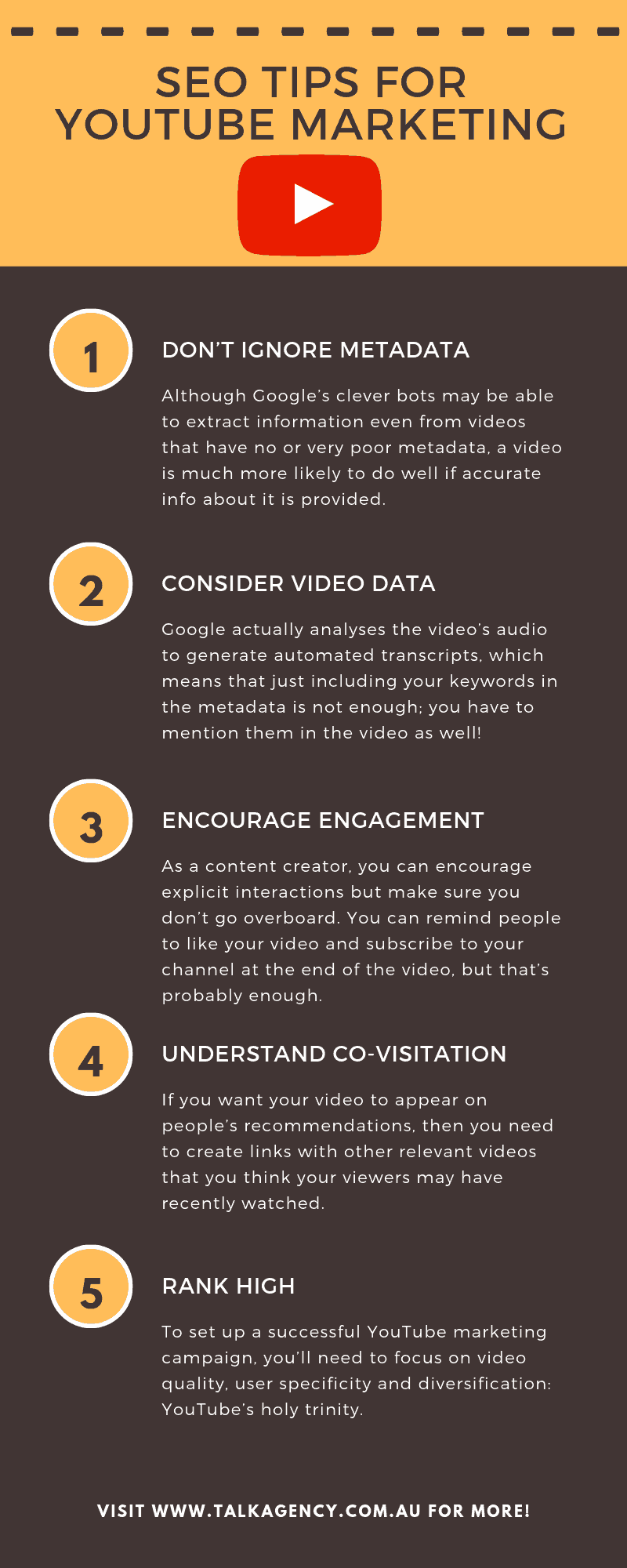 YouTube Marketing Infographic
