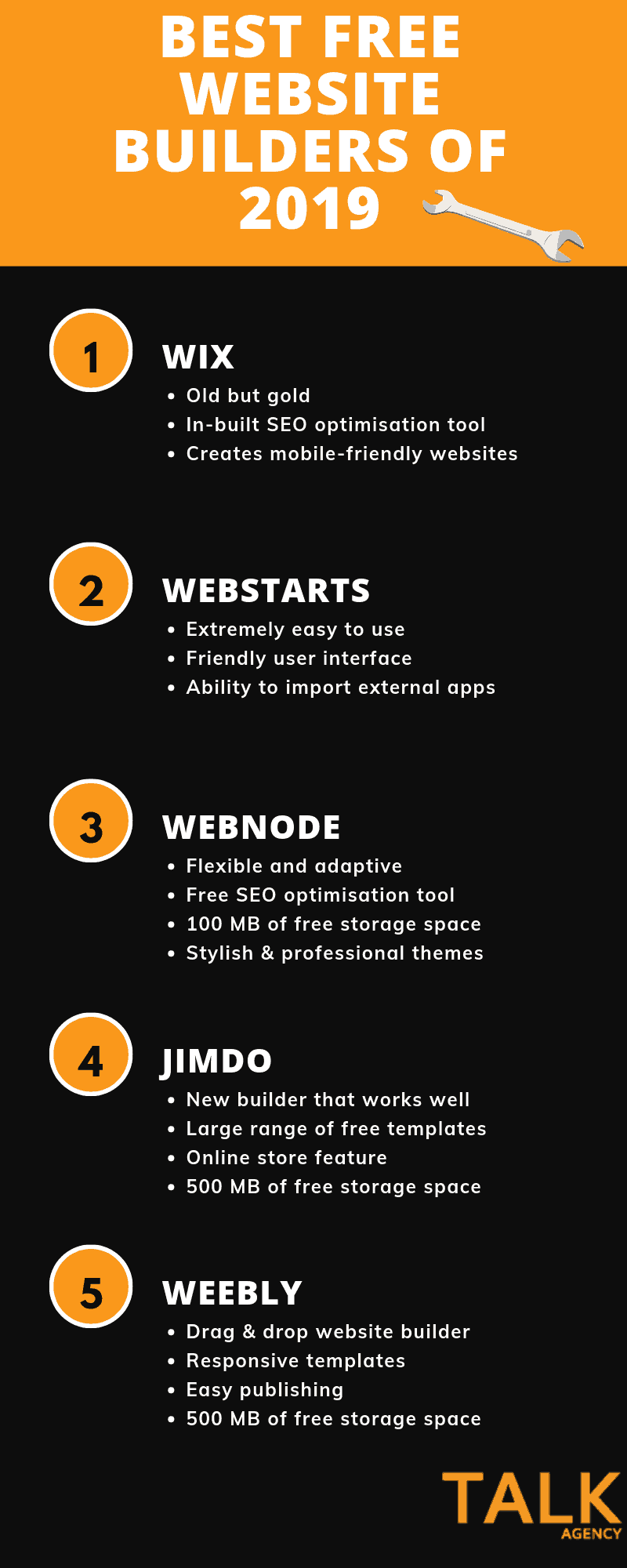 site builder infographic
