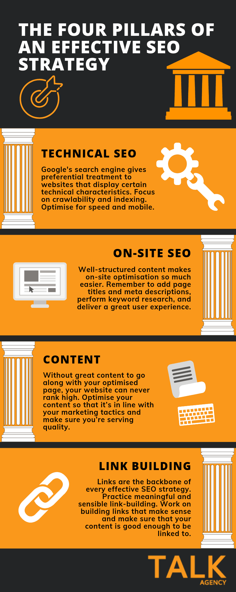 SEO pillars infographic